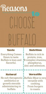 Reasons to choose buffalo (1)